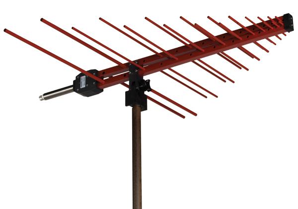 Однодиапазонные направленные антенны